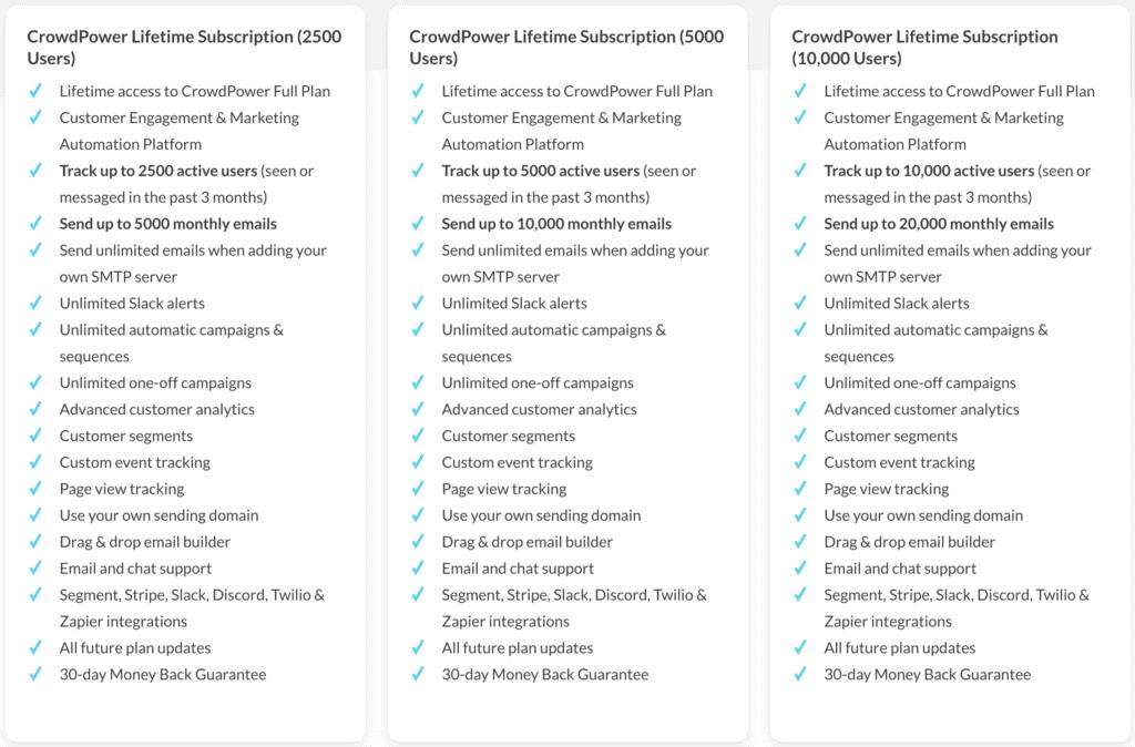 crowdpower-lifetime-deal-plan-offers